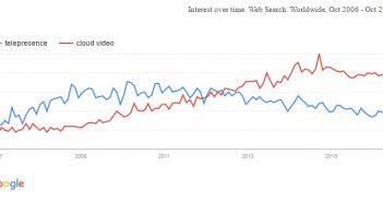 Telepresence_VS_Cloud_Chart