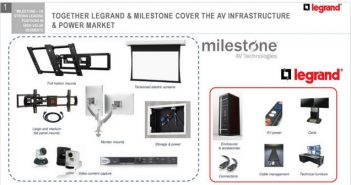 Legrand and Milestone