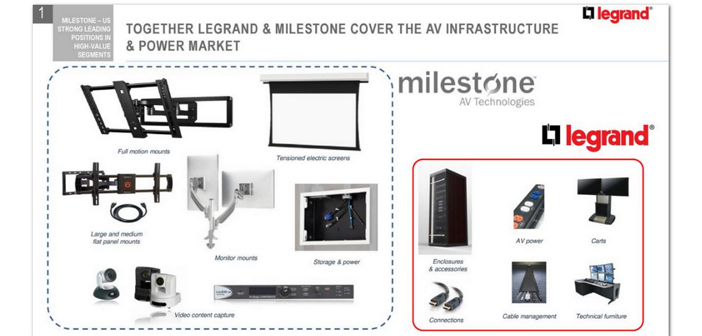 Legrand and Milestone