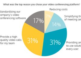 2018 State of Video Conferencing Report Reveals Your Top Video Conferencing Options