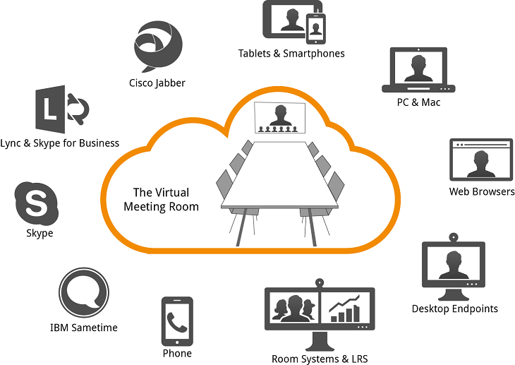 what is a virtual meeting room  and how can you benefit